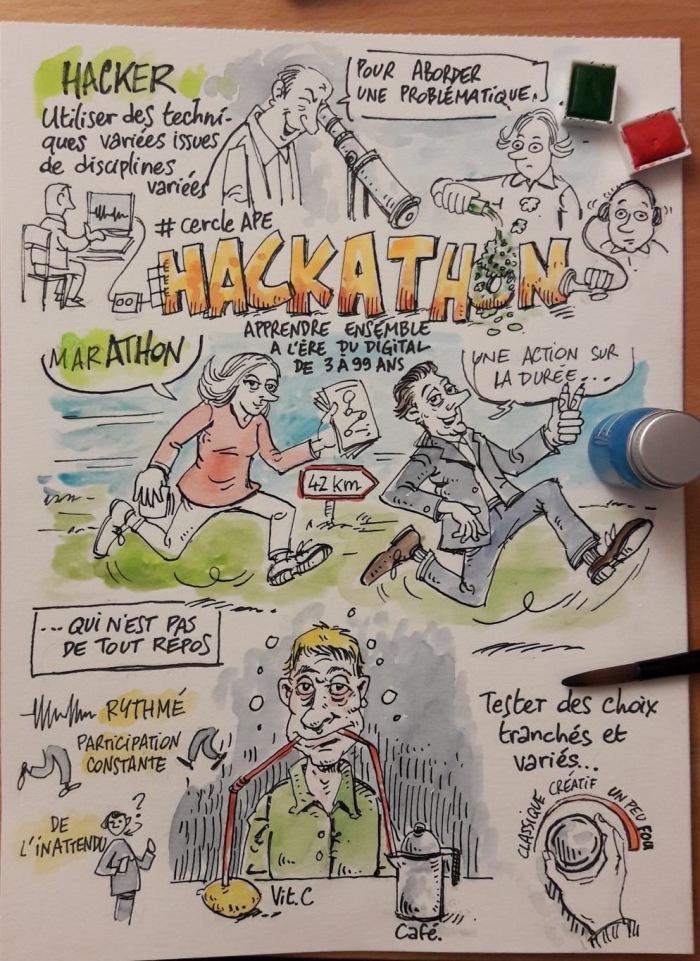 Un Hackathon