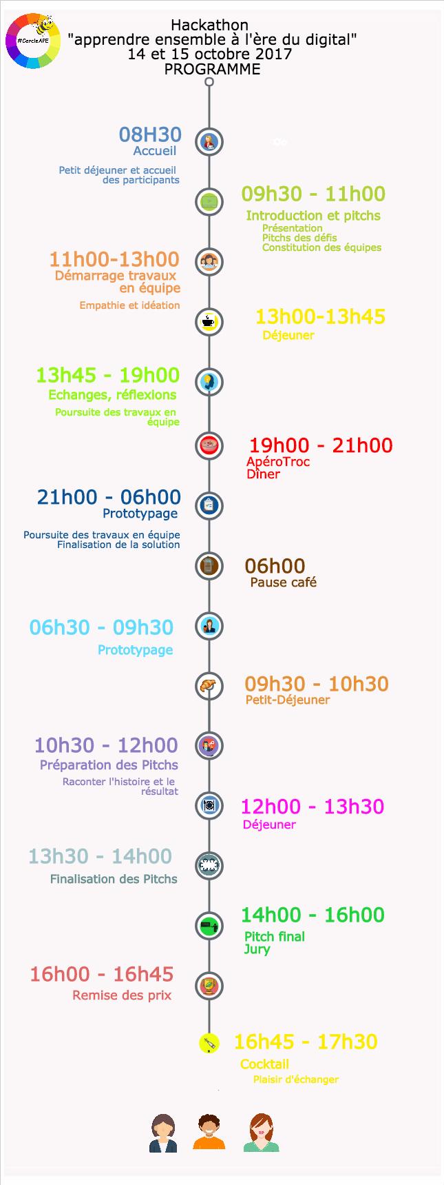 Programme_Hackathon_cercleAPE2 (1)
